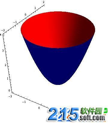 如何给曲面的两侧定义不同颜色